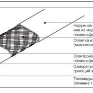 Zdesteplo_Kabelobogrev_LUX_SRL-16-2_1